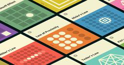 Laws of UX book sections